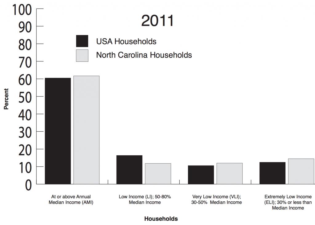 2011_housing_numbers