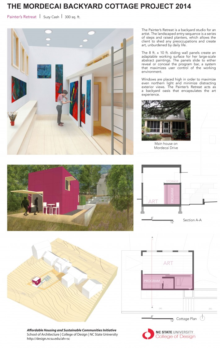 the mordecai backyard cottage project affordable housing
